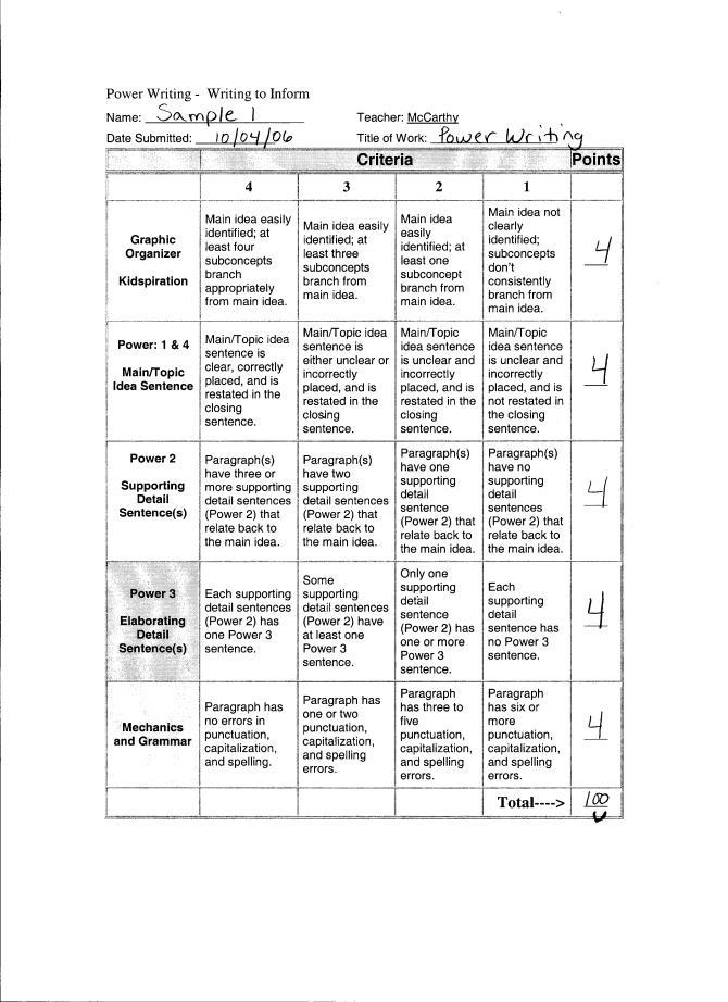 Power Writing Rubric (Sample 1)