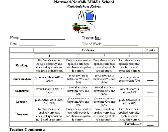 Nylearns navigating the periodic table by st lawrence lewis boces web worksheet rubric urtaz