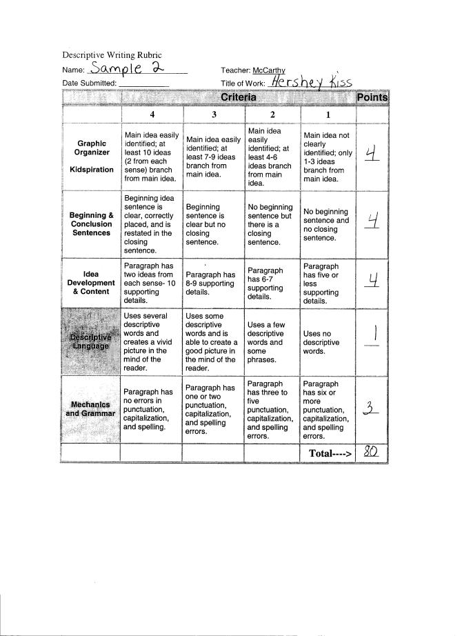 Descriptive narrative essay grade rubric 6th