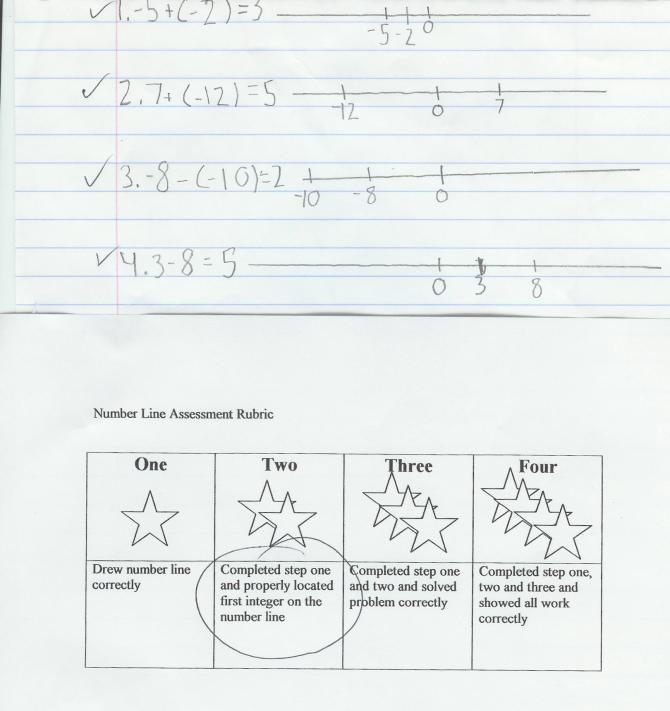 Student Sample C