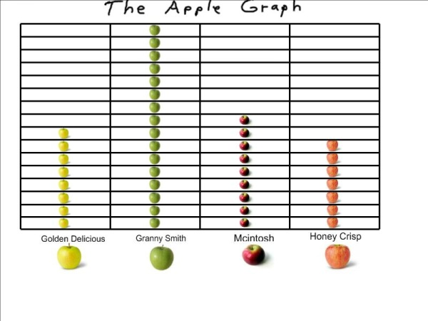 NYLearns.org - An Apple a Day (Johnny Appleseed)